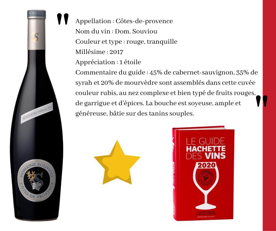 Read more about the article Côtes de Provence Rouge 2017